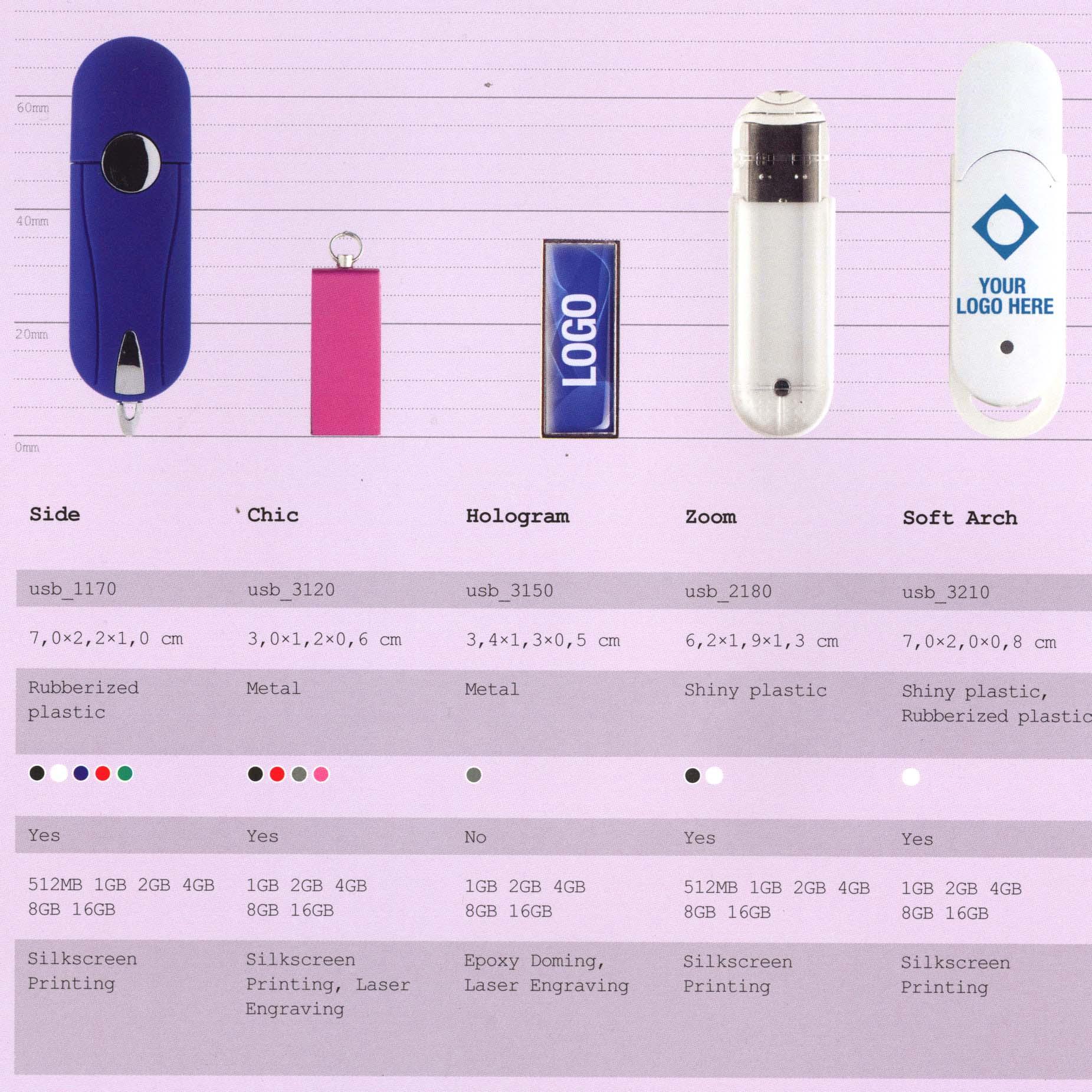 USB PAG. 03