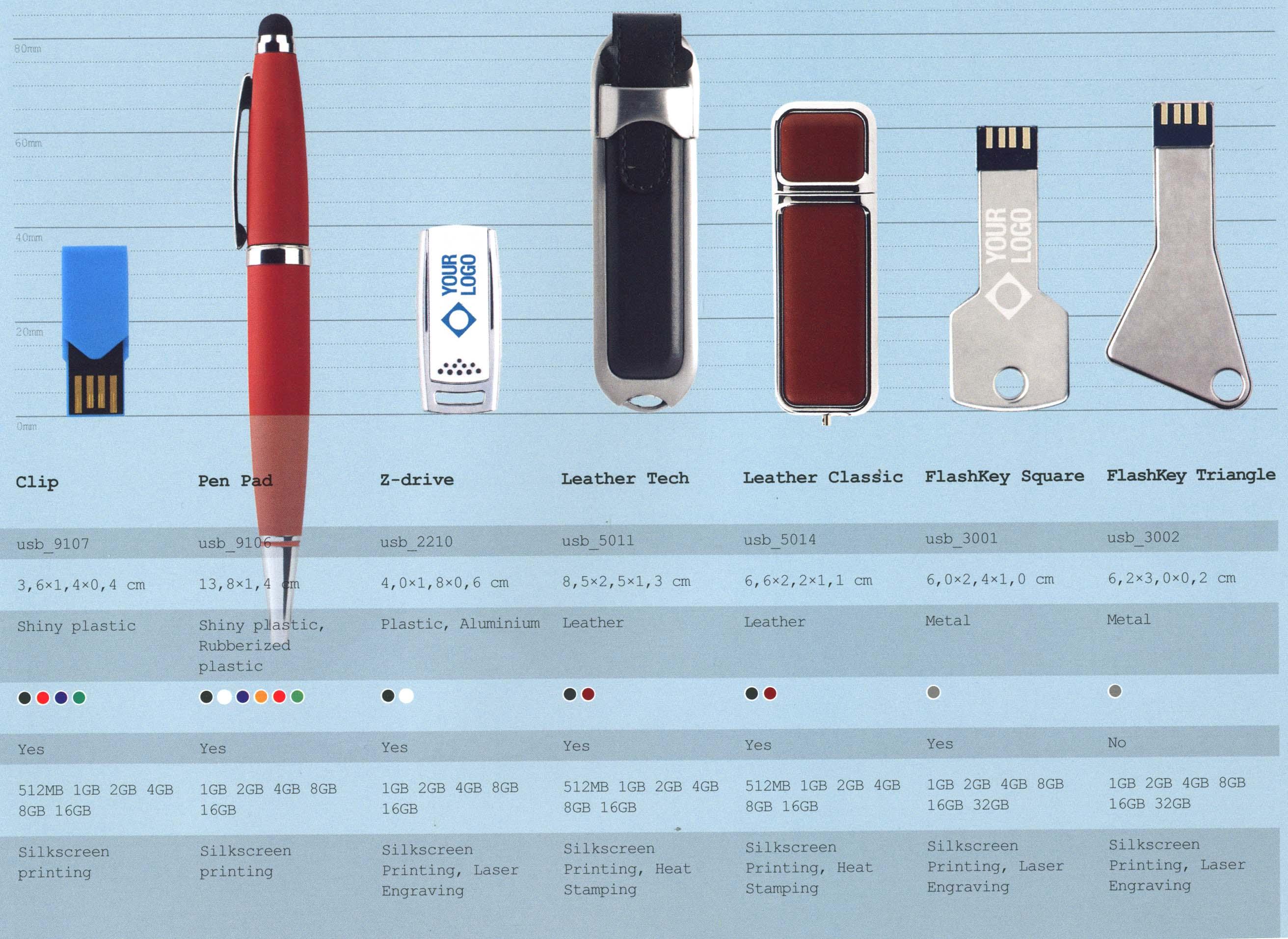 USB PAG. 04